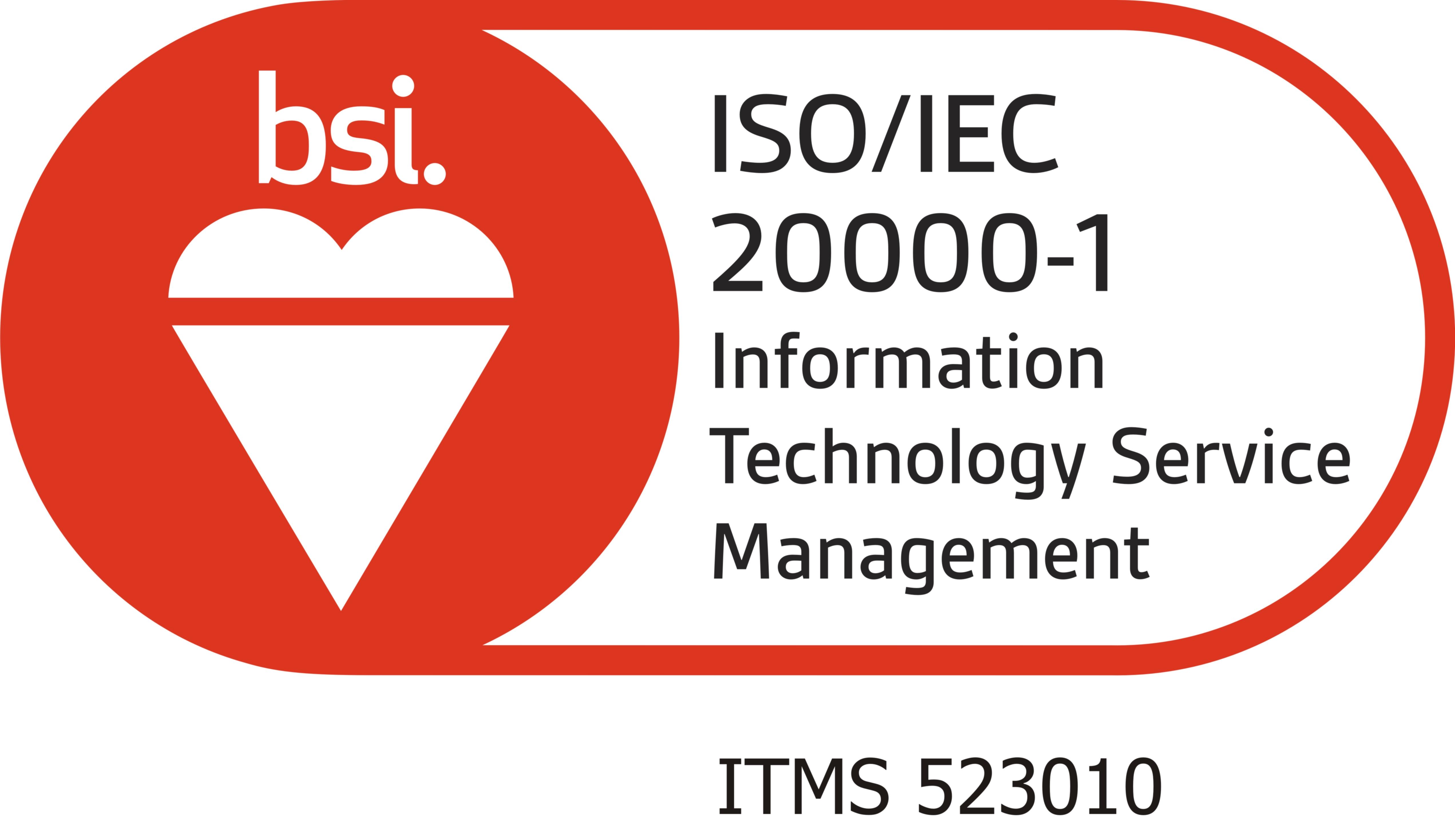 System Zarządzania Usługami IT ISO/EIC 20000-1:2011